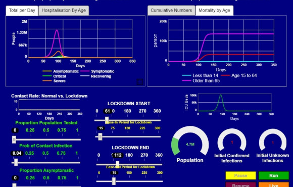 Covid-19 simulator helping to predict life after lockdown image